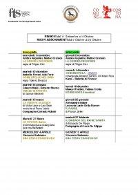RINNOVI dal 11 Settembre al 4 Ottobre  NUOVI ABBONAMENTI dal 5 Ottobre al 20 Ottobre  (RITIRO ENTRO 20 OTTOBRE)